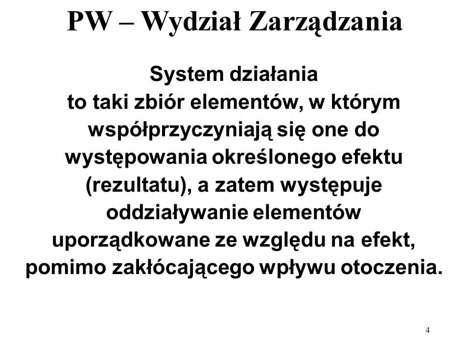 PW – Wydział Zarządzania 4 System działania to taki zbiór elementów, w którym współprzyczyniają się one do występowania określonego efektu (rezultatu)