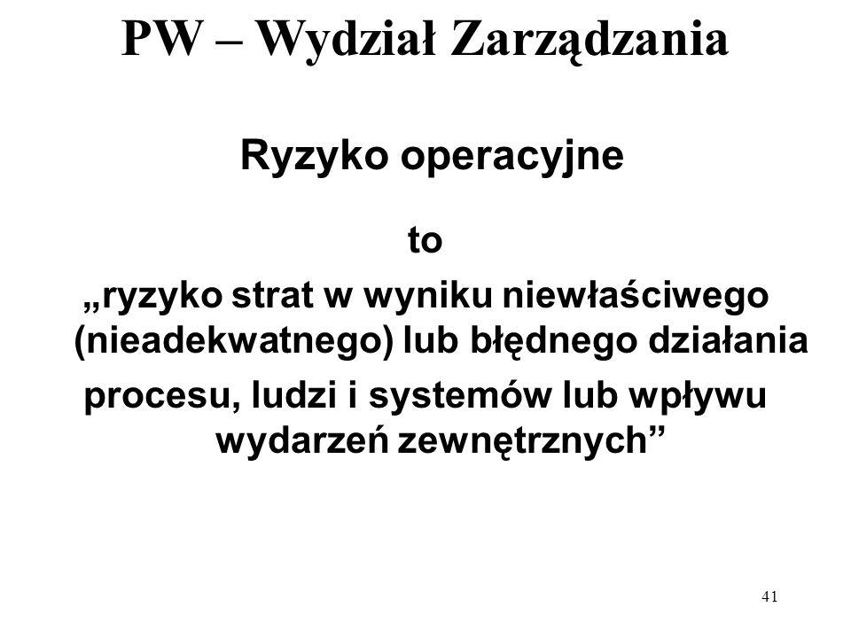 PW – Wydział Zarządzania 41 Ryzyko operacyjne to ryzyko strat w wyniku niewłaściwego (nieadekwatnego) lub błędnego działania procesu, ludzi i systemów