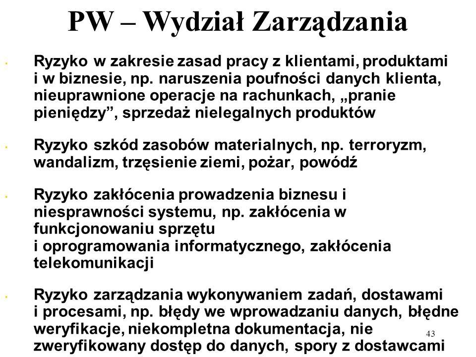 PW – Wydział Zarządzania 43 Ryzyko w zakresie zasad pracy z klientami, produktami i w biznesie, np. naruszenia poufności danych klienta, nieuprawnione