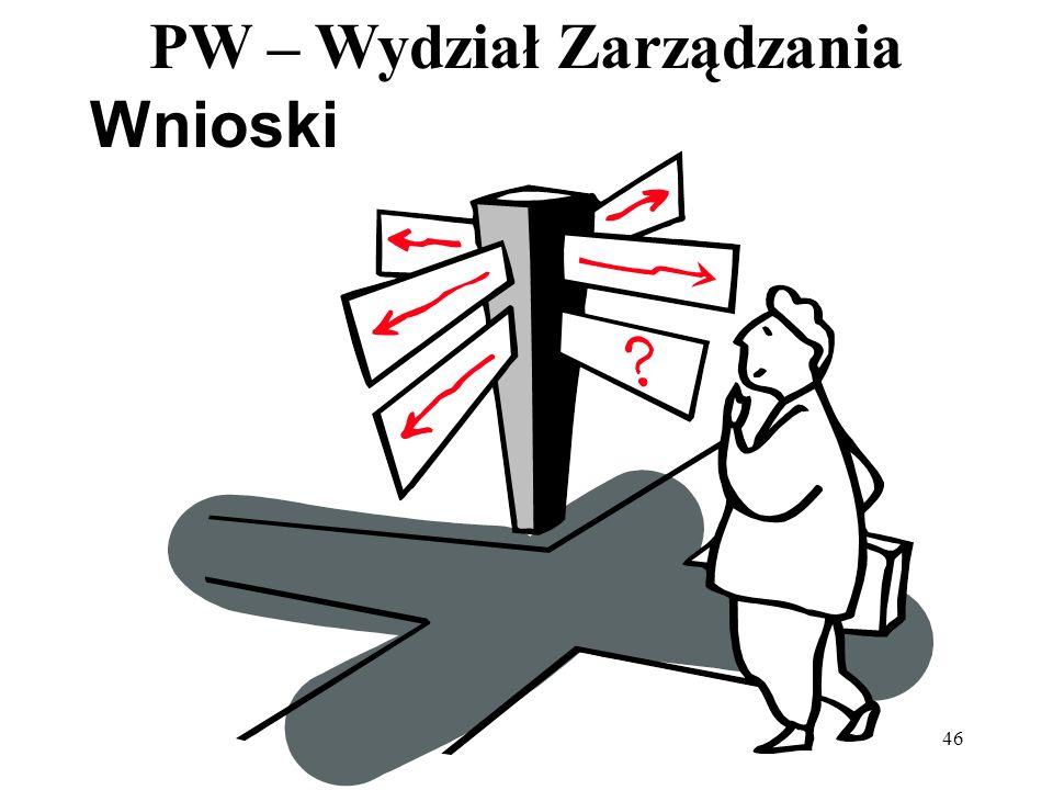 PW – Wydział Zarządzania 46 Wnioski