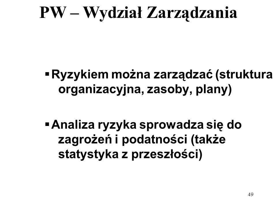 PW – Wydział Zarządzania 49 Ryzykiem można zarządzać (struktura organizacyjna, zasoby, plany) Analiza ryzyka sprowadza się do zagrożeń i podatności (t