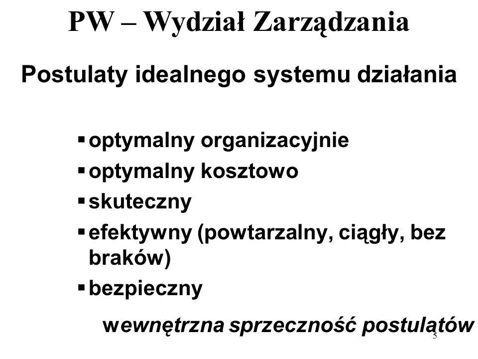 PW – Wydział Zarządzania 5 Postulaty idealnego systemu działania optymalny organizacyjnie optymalny kosztowo skuteczny efektywny (powtarzalny, ciągły,