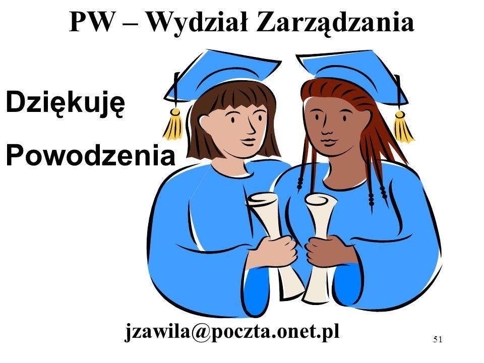PW – Wydział Zarządzania 51 jzawila@poczta.onet.pl Dziękuję Powodzenia