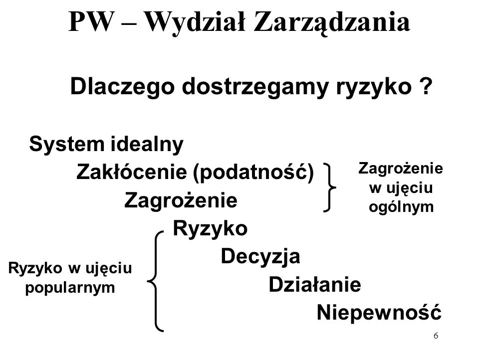 PW – Wydział Zarządzania 6 Dlaczego dostrzegamy ryzyko ? System idealny Zakłócenie (podatność) Zagrożenie Ryzyko Decyzja Działanie Niepewność Zagrożen