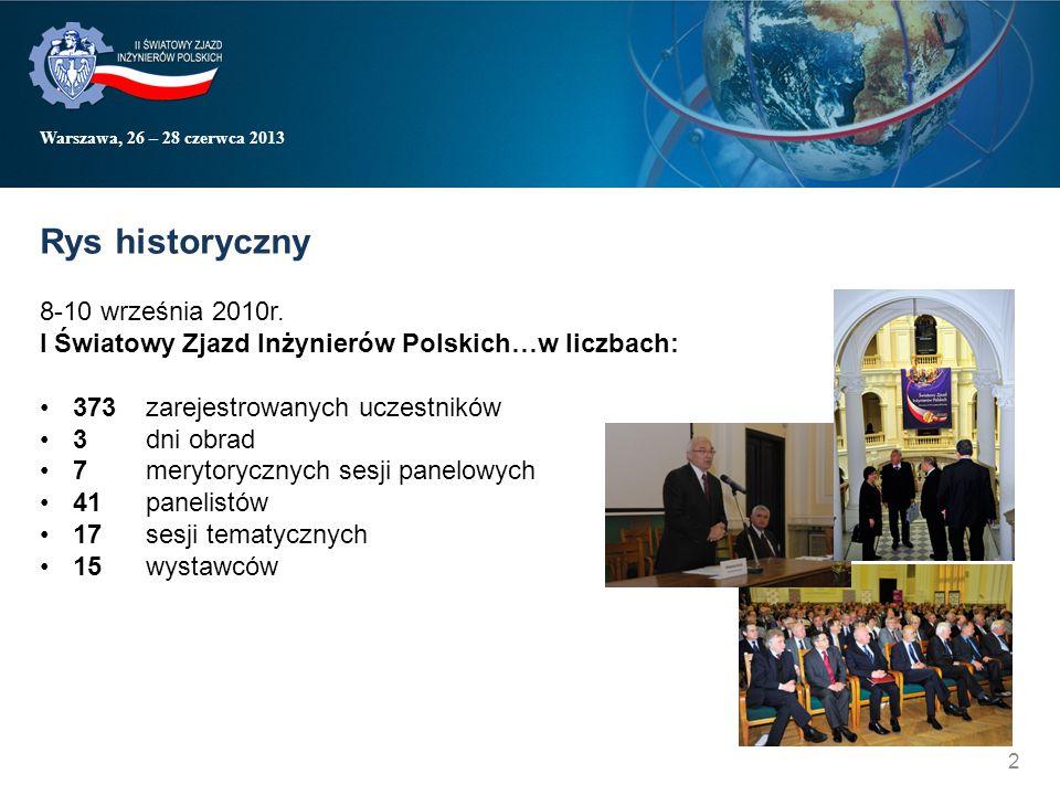 8-10 września 2010r. I Światowy Zjazd Inżynierów Polskich…w liczbach: 373 zarejestrowanych uczestników 3 dni obrad 7 merytorycznych sesji panelowych 4