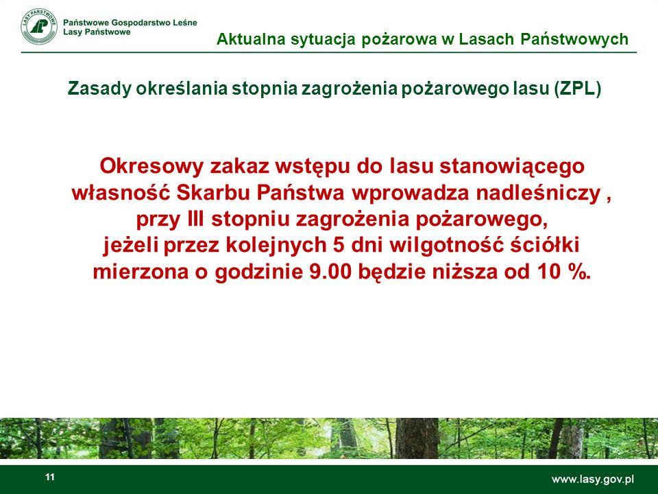 12 Mapa zagrożenia pożarowego w lasach dostępna jest na stronie: www.lasy.gov.pl Aktualna sytuacja pożarowa w Lasach Państwowych