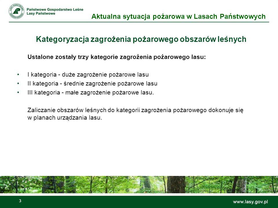 4 Kategoryzacja zagrożenia pożarowego obszarów leśnych Aktualna sytuacja pożarowa w Lasach Państwowych