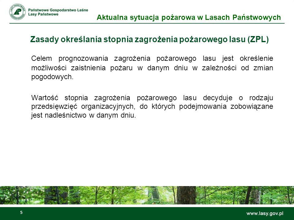 6 Zasady określania stopnia zagrożenia pożarowego lasu (ZPL) W jednostkach administracji Lasów Państwowych stopień zagrożenia pożarowego określany jest w strefach prognostycznych.