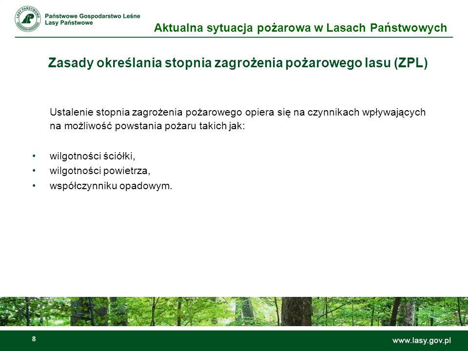 9 Zasady określania stopnia zagrożenia pożarowego lasu (ZPL) Codziennie o godz.