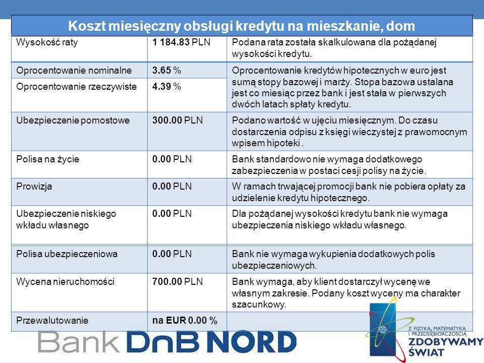 Wysokość raty1 184.83 PLNPodana rata została skalkulowana dla pożądanej wysokości kredytu. Oprocentowanie nominalne3.65 %Oprocentowanie kredytów hipot