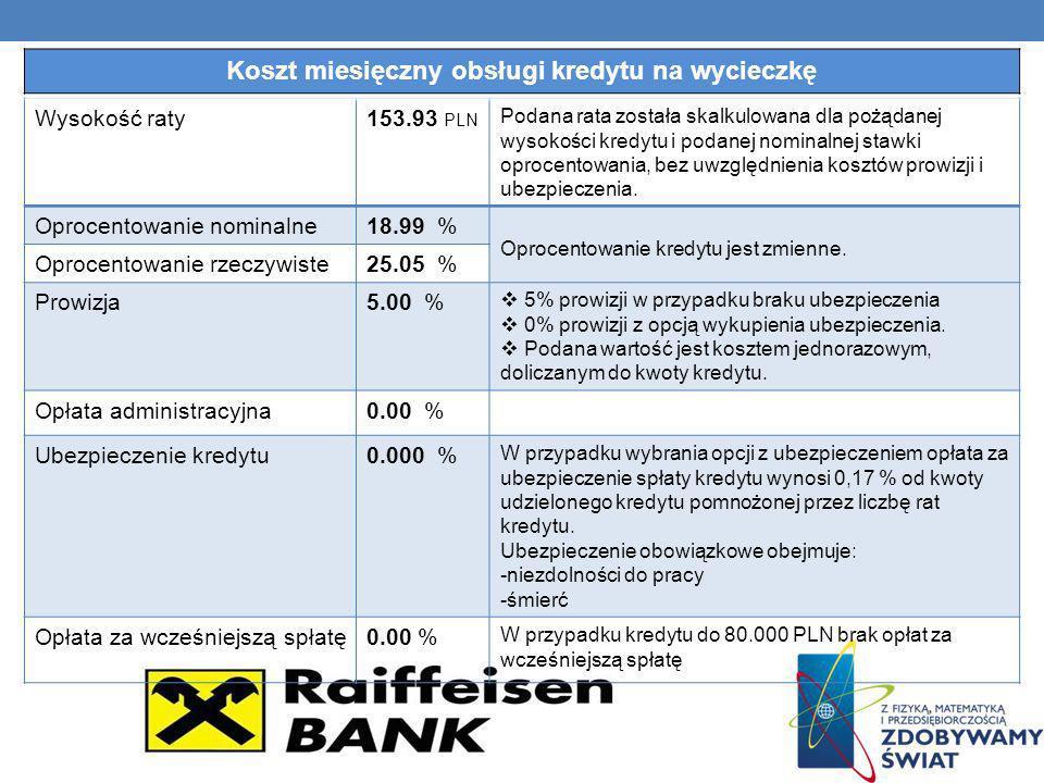 Wysokość raty153.93 PLN Podana rata została skalkulowana dla pożądanej wysokości kredytu i podanej nominalnej stawki oprocentowania, bez uwzględnienia