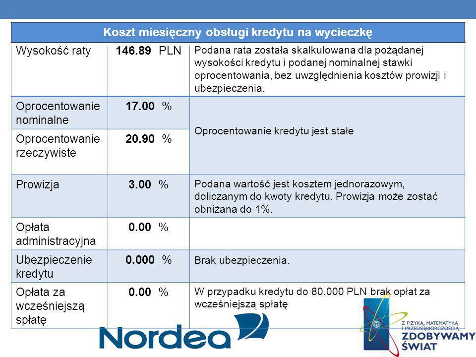 Wysokość raty 146.89 PLN Podana rata została skalkulowana dla pożądanej wysokości kredytu i podanej nominalnej stawki oprocentowania, bez uwzględnieni