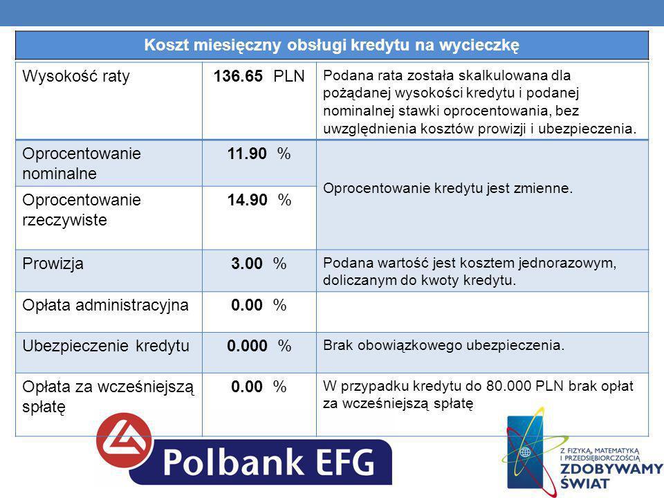 Wysokość raty136.65 PLN Podana rata została skalkulowana dla pożądanej wysokości kredytu i podanej nominalnej stawki oprocentowania, bez uwzględnienia