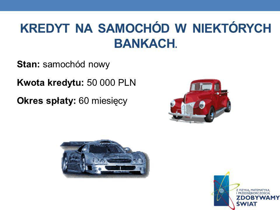 KREDYT NA SAMOCHÓD W NIEKTÓRYCH BANKACH. Stan: samochód nowy Kwota kredytu: 50 000 PLN Okres spłaty: 60 miesięcy