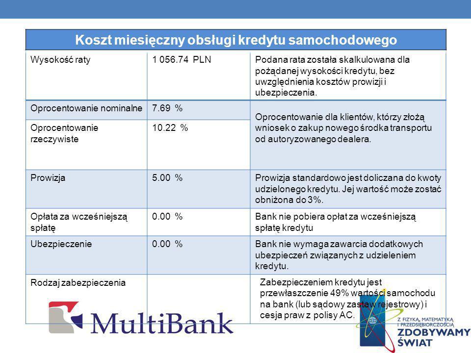 Wysokość raty1 056.74 PLNPodana rata została skalkulowana dla pożądanej wysokości kredytu, bez uwzględnienia kosztów prowizji i ubezpieczenia. Oprocen
