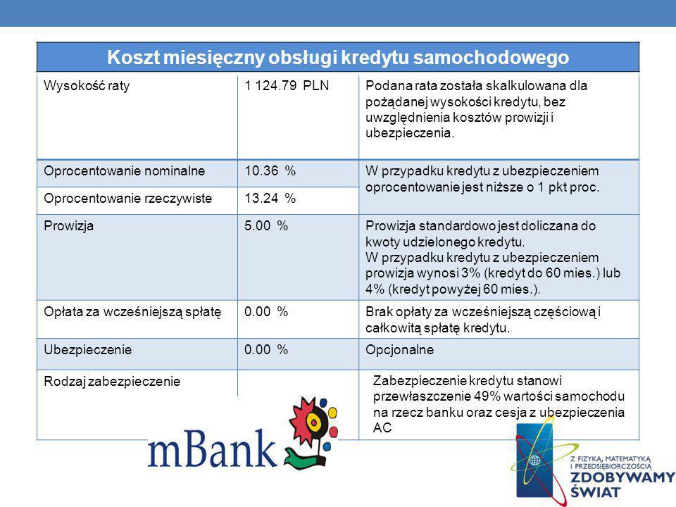 Wysokość raty1 124.79 PLNPodana rata została skalkulowana dla pożądanej wysokości kredytu, bez uwzględnienia kosztów prowizji i ubezpieczenia. Oprocen