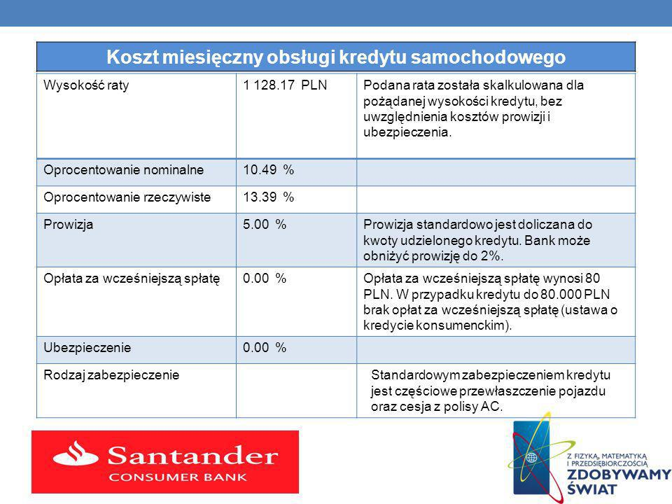Wysokość raty1 128.17 PLNPodana rata została skalkulowana dla pożądanej wysokości kredytu, bez uwzględnienia kosztów prowizji i ubezpieczenia. Oprocen