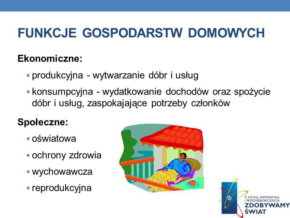FUNKCJE GOSPODARSTW DOMOWYCH Ekonomiczne: produkcyjna - wytwarzanie dóbr i usług konsumpcyjna - wydatkowanie dochodów oraz spożycie dóbr i usług, zasp