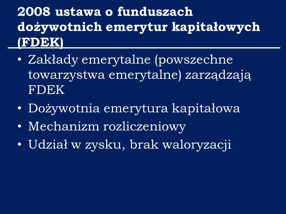 2008 ustawa o funduszach dożywotnich emerytur kapitałowych (FDEK) Zakłady emerytalne (powszechne towarzystwa emerytalne) zarządzają FDEK Dożywotnia emerytura kapitałowa Mechanizm rozliczeniowy Udział w zysku, brak waloryzacji