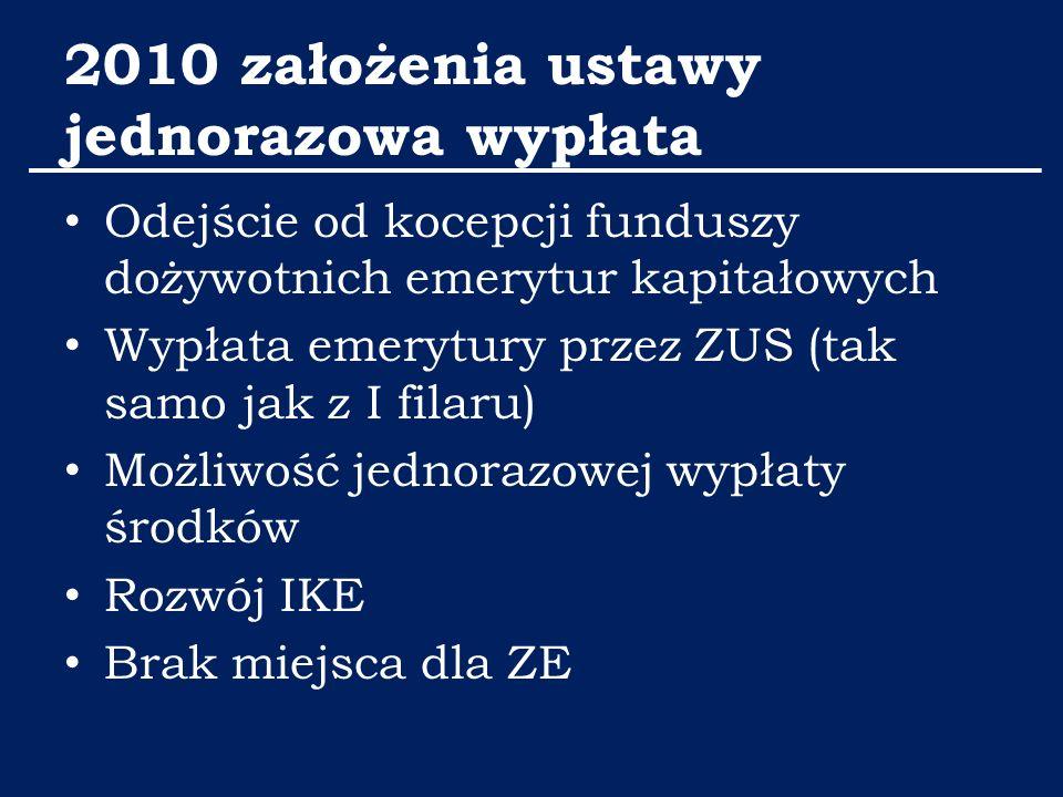 2010 założenia ustawy jednorazowa wypłata Odejście od kocepcji funduszy dożywotnich emerytur kapitałowych Wypłata emerytury przez ZUS (tak samo jak z I filaru) Możliwość jednorazowej wypłaty środków Rozwój IKE Brak miejsca dla ZE