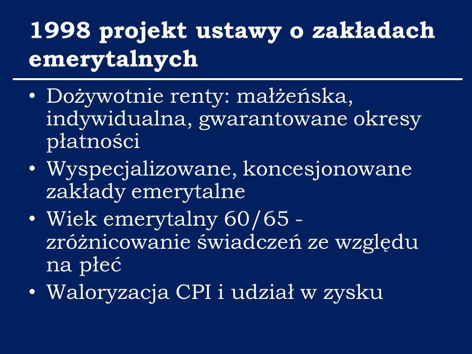 1998 projekt ustawy o zakładach emerytalnych Dożywotnie renty: małżeńska, indywidualna, gwarantowane okresy płatności Wyspecjalizowane, koncesjonowane