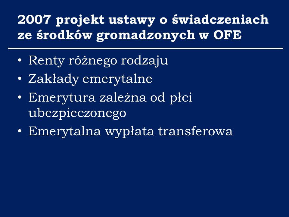 2007 projekt ustawy o świadczeniach ze środków gromadzonych w OFE Renty różnego rodzaju Zakłady emerytalne Emerytura zależna od płci ubezpieczonego Em