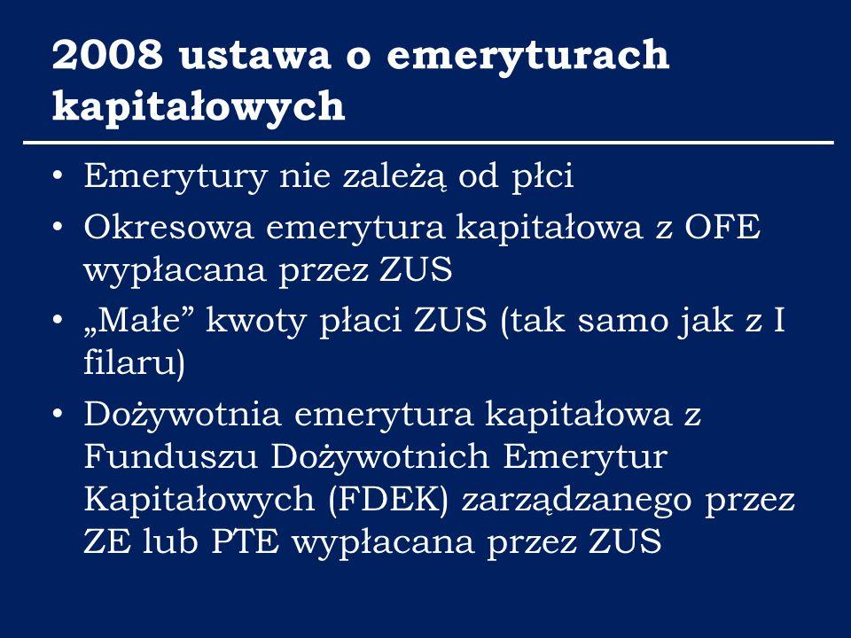 2008 ustawa o emeryturach kapitałowych Emerytury nie zależą od płci Okresowa emerytura kapitałowa z OFE wypłacana przez ZUS Małe kwoty płaci ZUS (tak