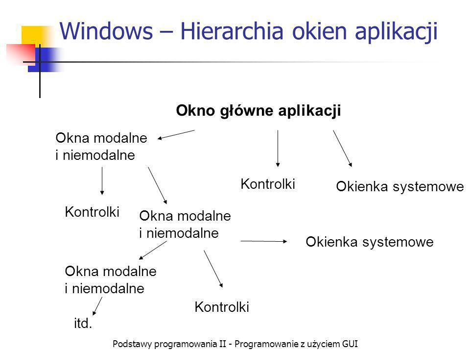 Podstawy programowania II - Programowanie z użyciem GUI Windows – Hierarchia okien aplikacji Okno główne aplikacji Okna modalne i niemodalne Okienka s