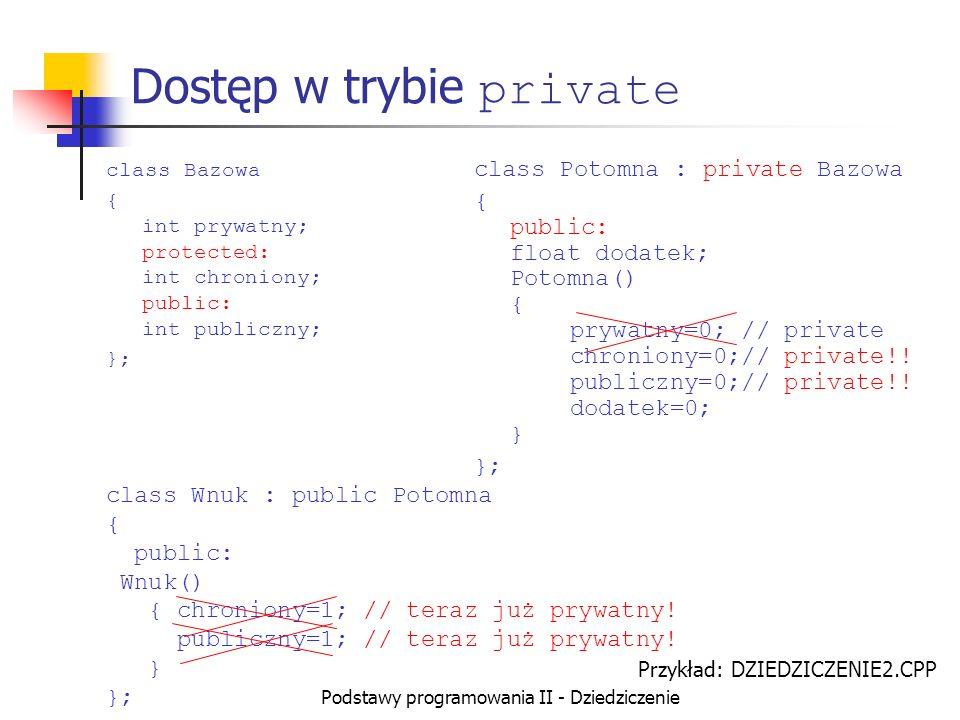 Podstawy programowania II - Dziedziczenie class Wnuk : public Potomna { public: Wnuk() { chroniony=1; // teraz już prywatny! publiczny=1; // teraz już