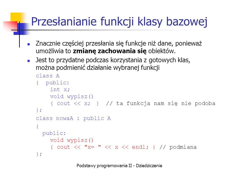 Podstawy programowania II - Dziedziczenie Przesłanianie funkcji klasy bazowej Znacznie częściej przesłania się funkcje niż dane, ponieważ umożliwia to
