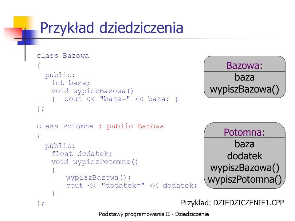 Podstawy programowania II - Dziedziczenie Przykład dziedziczenia class Bazowa { public: int baza; void wypiszBazowa() { cout <<