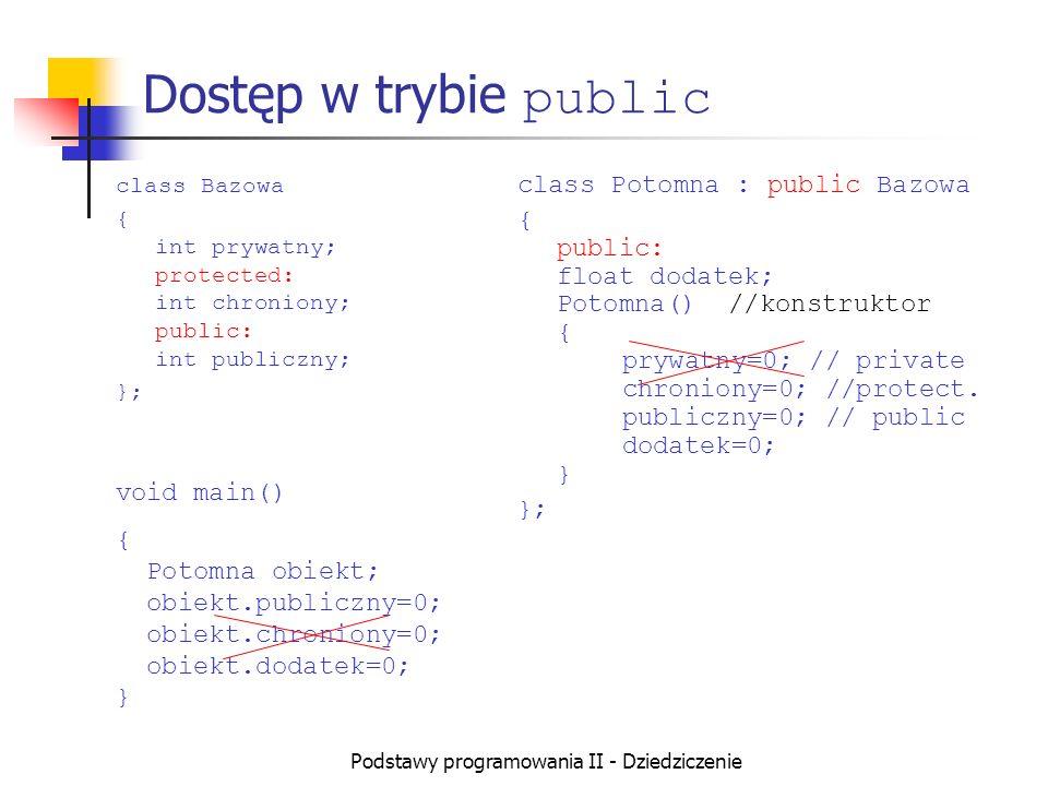 Podstawy programowania II - Dziedziczenie void main() { Potomna obiekt; obiekt.publiczny=0; obiekt.chroniony=0; obiekt.dodatek=0; } class Potomna : pu
