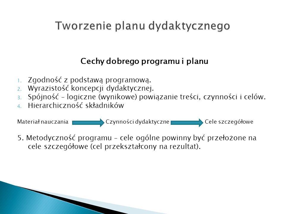 Cechy dobrego programu i planu 1. Zgodność z podstawą programową. 2. Wyrazistość koncepcji dydaktycznej. 3. Spójność – logiczne (wynikowe) powiązanie
