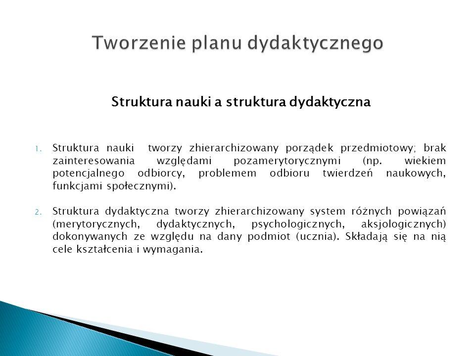 Struktura nauki a struktura dydaktyczna 1. Struktura nauki tworzy zhierarchizowany porządek przedmiotowy; brak zainteresowania względami pozamerytoryc