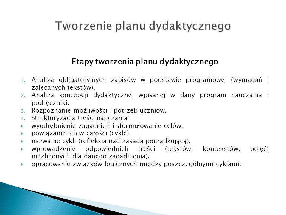 Etapy tworzenia planu dydaktycznego 1. Analiza obligatoryjnych zapisów w podstawie programowej (wymagań i zalecanych tekstów). 2. Analiza koncepcji dy
