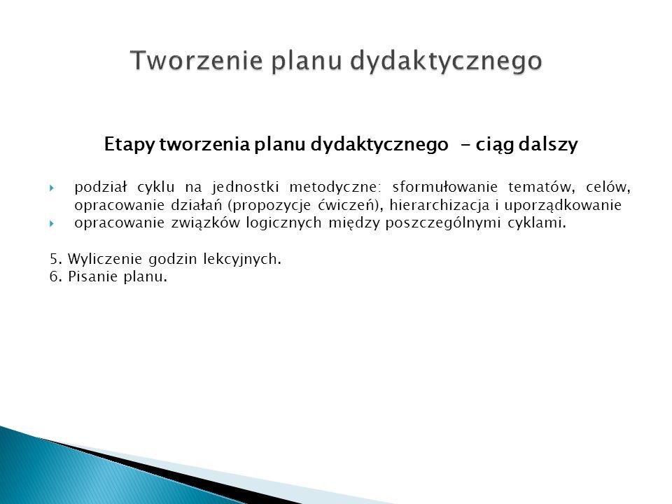 Etapy tworzenia planu dydaktycznego - ciąg dalszy podział cyklu na jednostki metodyczne: sformułowanie tematów, celów, opracowanie działań (propozycje