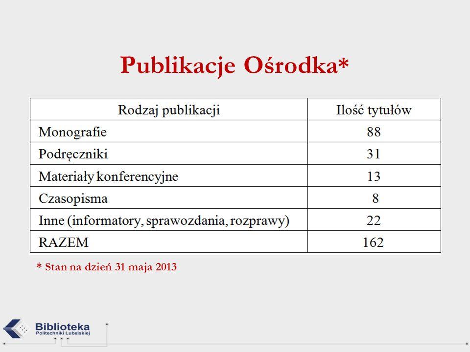 Publikacje Ośrodka * * Stan na dzień 31 maja 2013