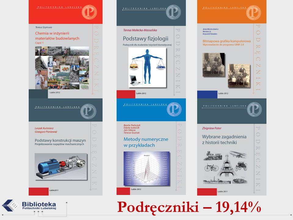 Podręczniki – 19,14%