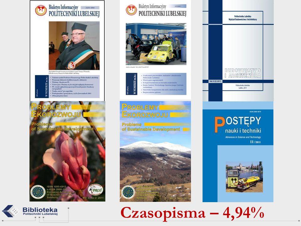 Czasopisma – 4,94%