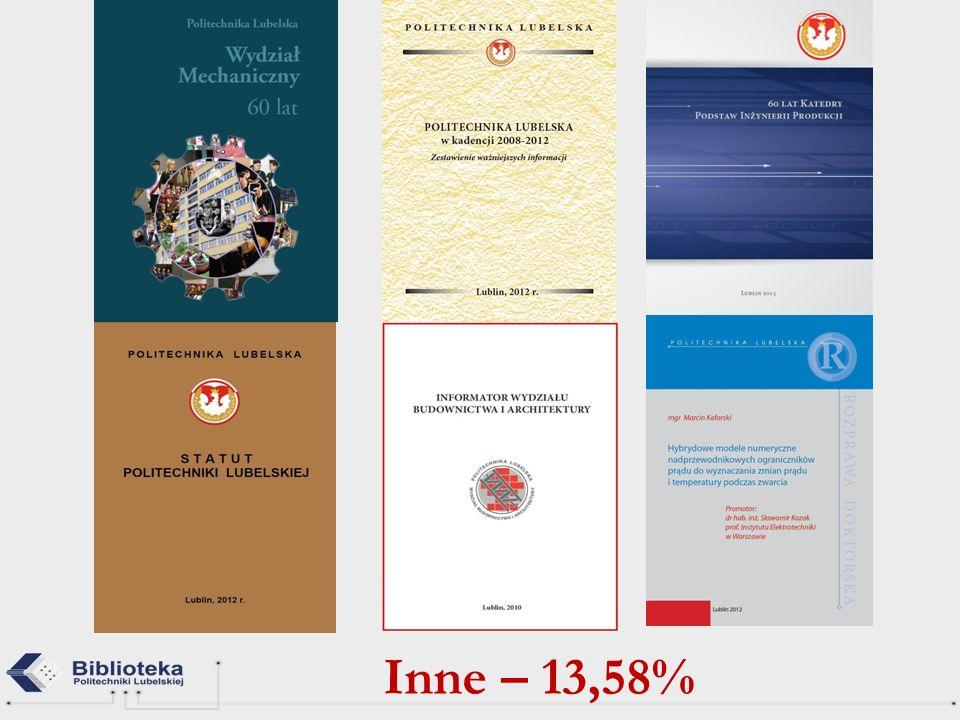 NAKŁADY PUBLIKACJI Monografie – 100 egz.Podręczniki – 100 egz.