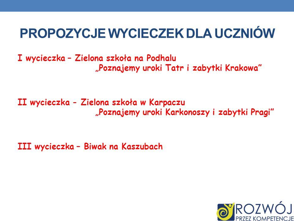 PROPOZYCJE WYCIECZEK DLA UCZNIÓW I wycieczka – Zielona szkoła na Podhalu Poznajemy uroki Tatr i zabytki Krakowa II wycieczka - Zielona szkoła w Karpac