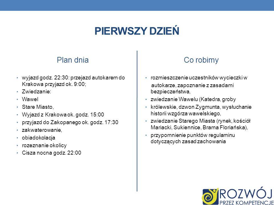 PIERWSZY DZIEŃ Plan dnia wyjazd godz. 22:30: przejazd autokarem do Krakowa przyjazd ok. 9:00; Zwiedzanie: Wawel Stare Miasto, Wyjazd z Krakowa ok. god