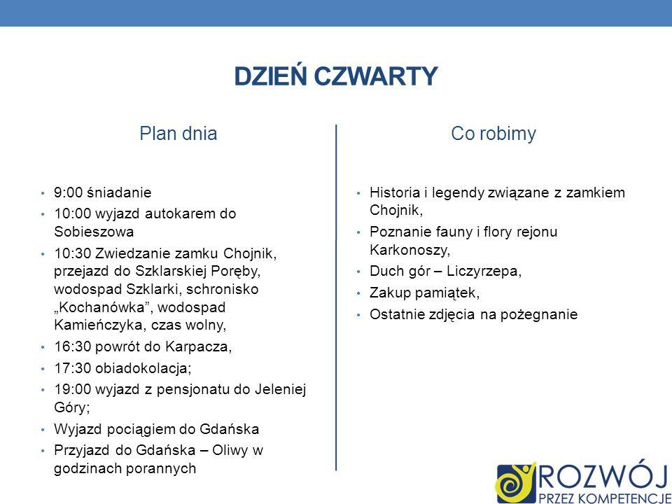 DZIEŃ CZWARTY Plan dnia 9:00 śniadanie 10:00 wyjazd autokarem do Sobieszowa 10:30 Zwiedzanie zamku Chojnik, przejazd do Szklarskiej Poręby, wodospad S