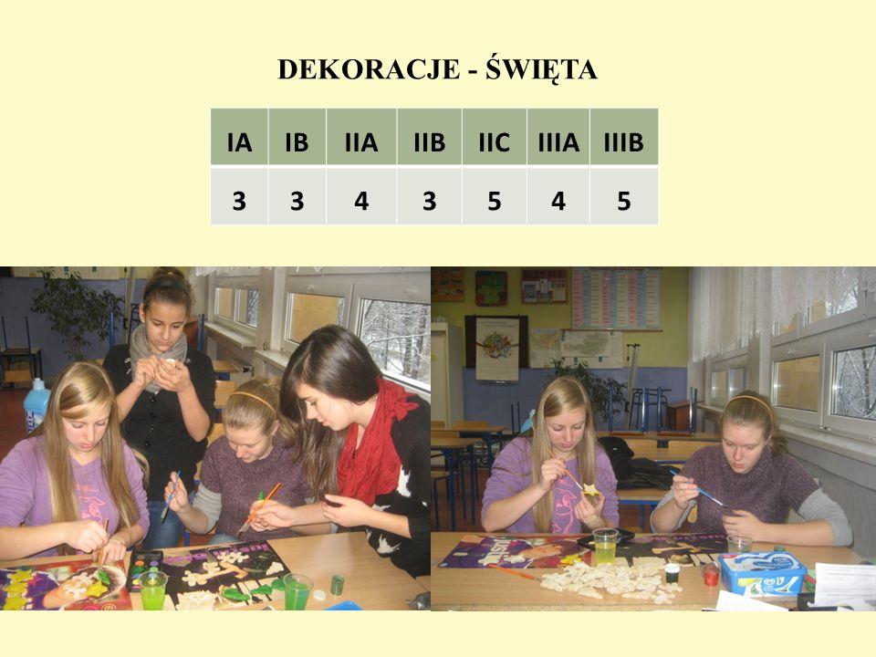 DEKORACJE - ŚWIĘTA IAIBIIAIIBIICIIIAIIIB 3343545