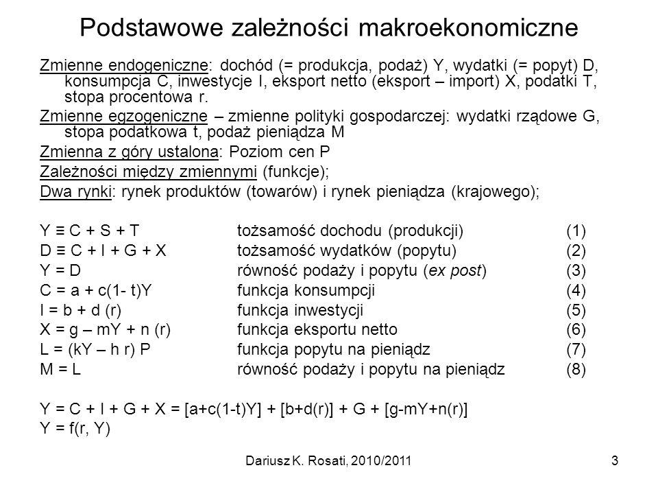 Podstawowe zależności makroekonomiczne Zmienne endogeniczne: dochód (= produkcja, podaż) Y, wydatki (= popyt) D, konsumpcja C, inwestycje I, eksport n