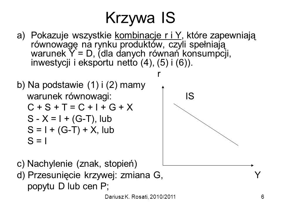 Krzywa IS a)Pokazuje wszystkie kombinacje r i Y, które zapewniają równowagę na rynku produktów, czyli spełniają warunek Y = D, (dla danych równań kons