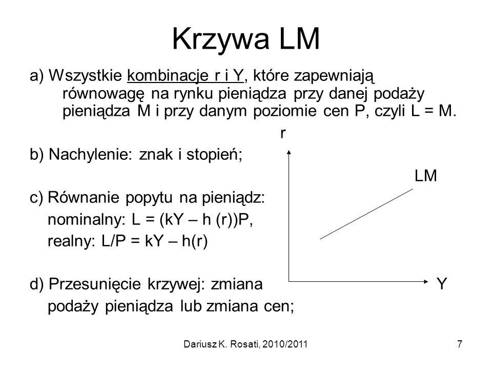 Równowaga ogólna i obszary nierównowagi I i II – za dużo towarów, III i IV – za mało towarów, I i IV – za dużo pieniądza, II i III – za mało pieniądza r IS LM I IVAII III Y 8Dariusz K.