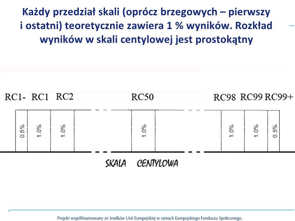 Przykładowe gimnazjum – dwie diagnozy (przedmioty mat-przyr.)