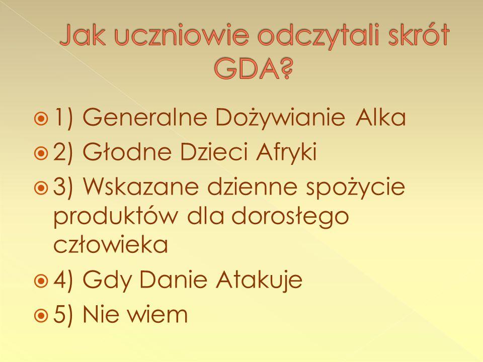 1) Generalne Dożywianie Alka 2) Głodne Dzieci Afryki 3) Wskazane dzienne spożycie produktów dla dorosłego człowieka 4) Gdy Danie Atakuje 5) Nie wiem