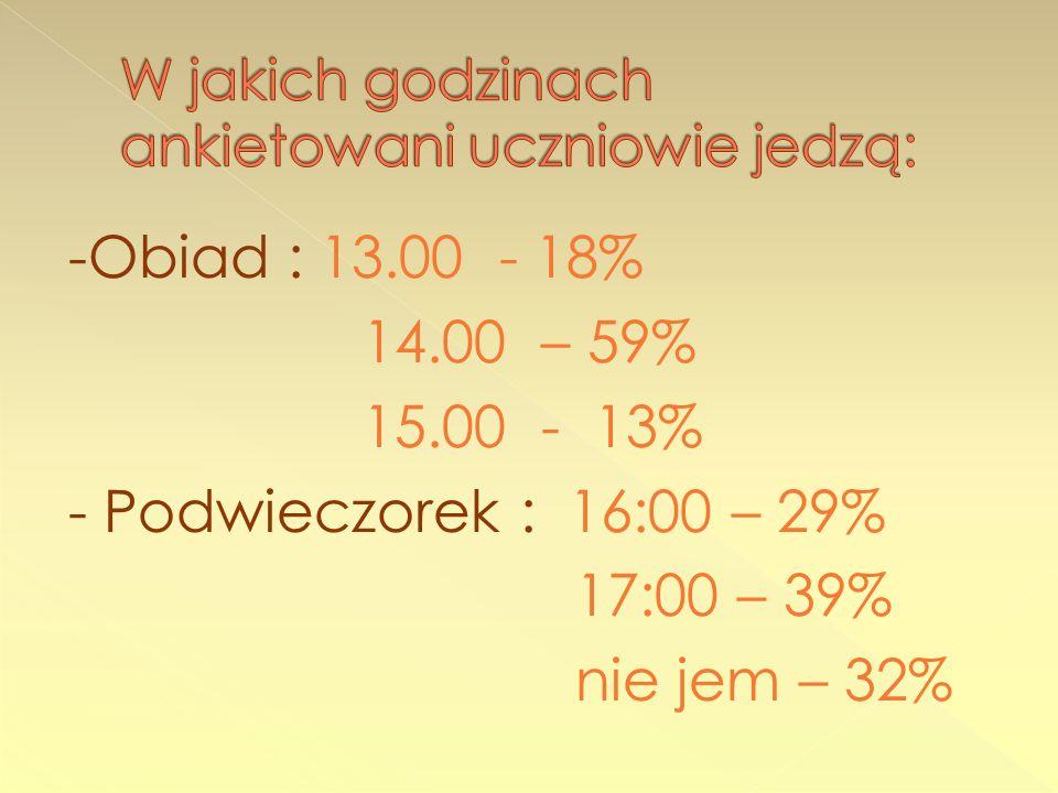 -Obiad : 13.00 - 18% 14.00 – 59% 15.00 - 13% - Podwieczorek : 16:00 – 29% 17:00 – 39% nie jem – 32%